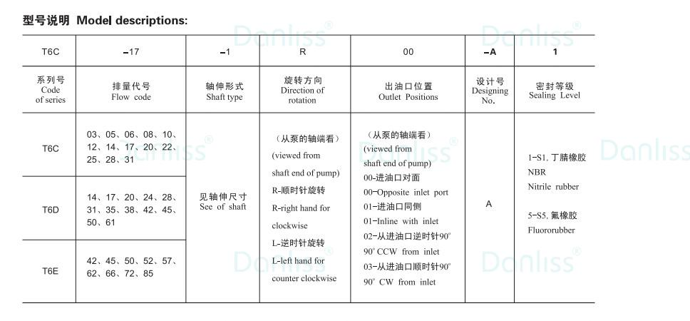 T6D T6C T6E specification.JPG